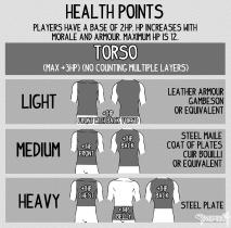 HP torso